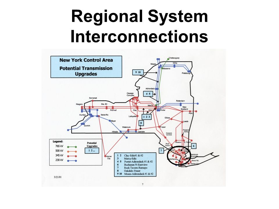 Regional System Interconnections