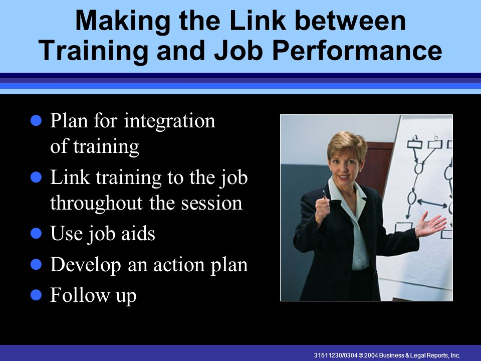 31511230/0304 © 2004 Business & Legal Reports, Inc. Making the Link between Training and Job Performance Plan for integration of training Link trainin