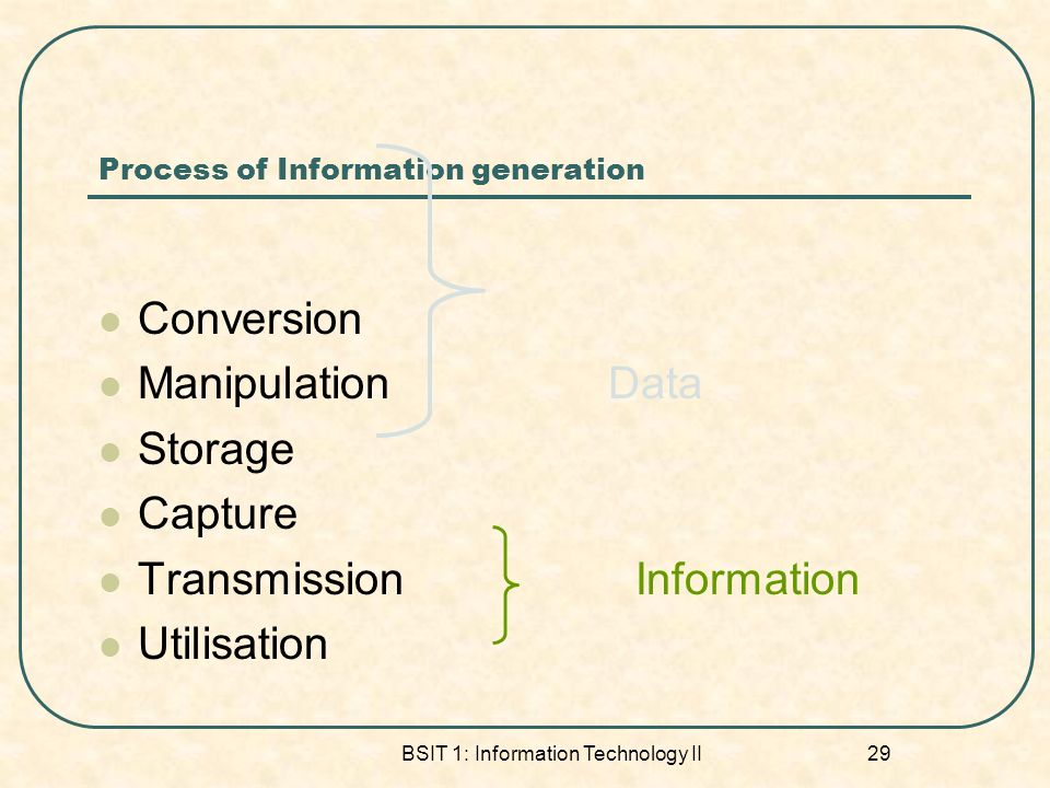 BSIT 1: Information Technology II 29 Process of Information generation Conversion Manipulation Data Storage Capture Transmission Information Utilisation