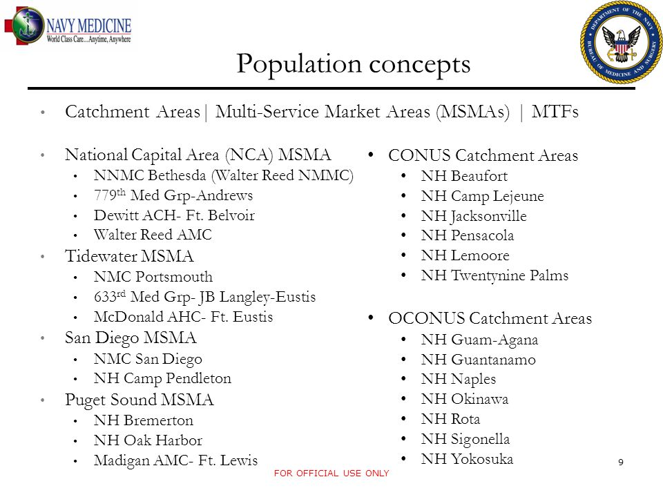Population concepts Catchment Areas| Multi-Service Market Areas (MSMAs) | MTFs National Capital Area (NCA) MSMA NNMC Bethesda (Walter Reed NMMC) 779 th Med Grp-Andrews Dewitt ACH- Ft.