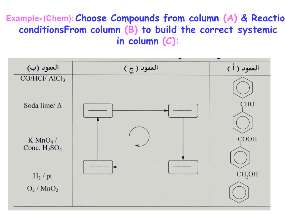 Example- (Chem): Choose Compounds from column (A) & Reaction conditionsFrom column (B) to build the correct systemic in column (C):.,.,