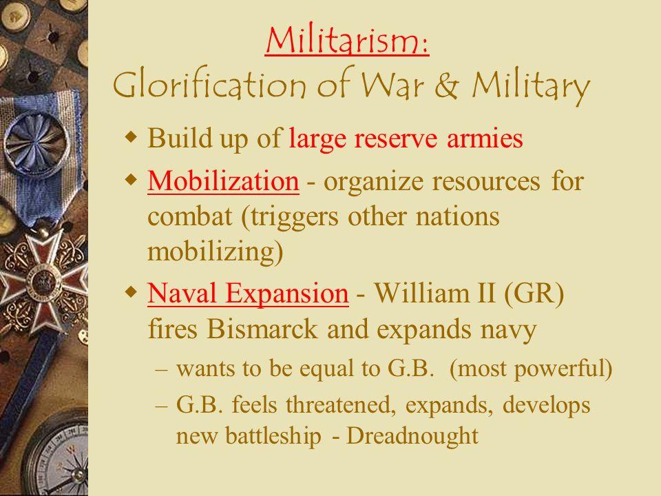 Underlying Causes MANIA Militarism Alliances Nationalism Imperialism Anarchy (international)