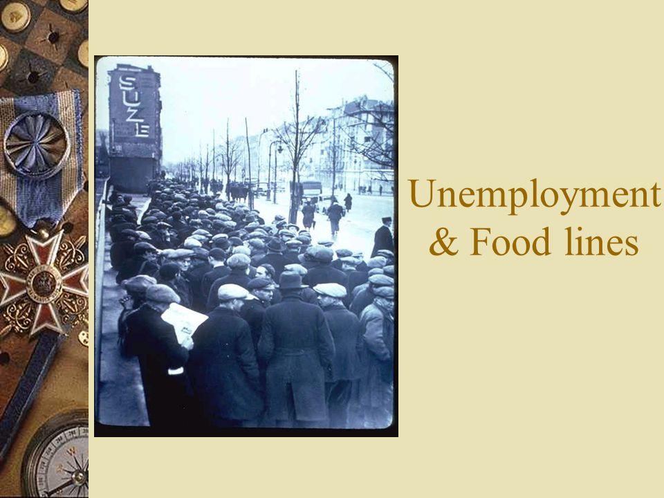 1930s World-Wide Depression