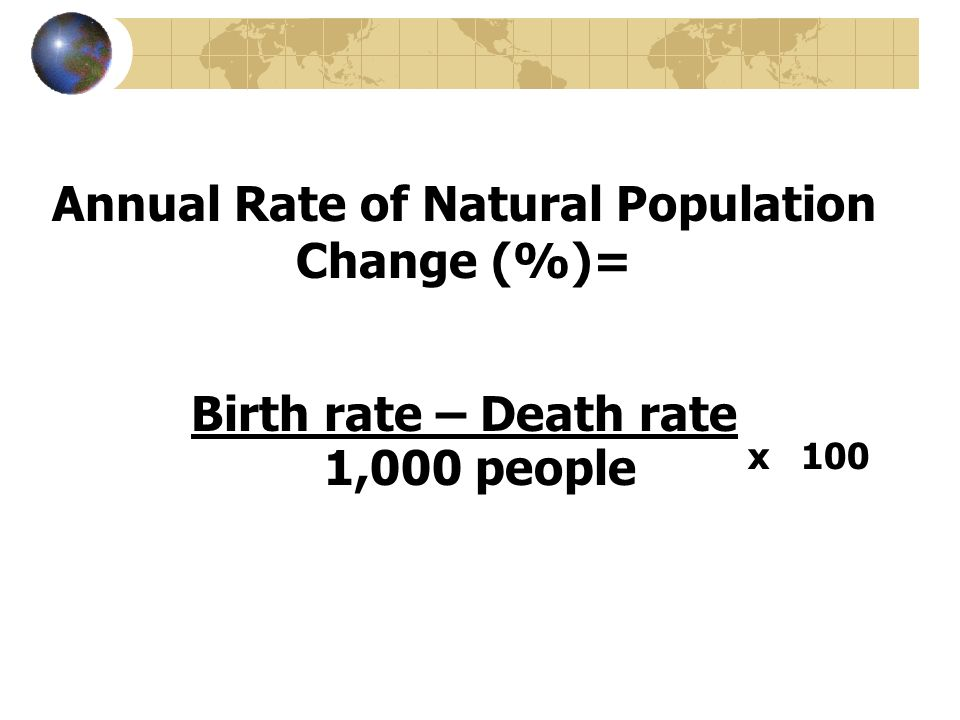 Annual Rate of Natural Population Change (%)= Birth rate – Death rate 1,000 people x 100