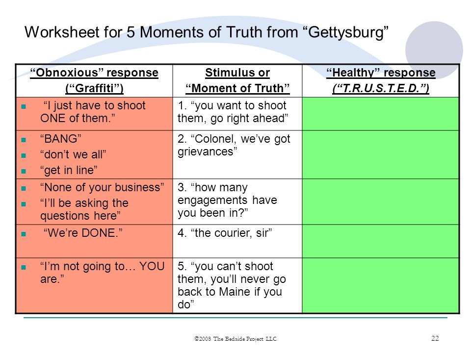 22 ©2008 The Bedside Project LLC Worksheet for 5 Moments of Truth from Gettysburg Obnoxious response (Graffiti) Stimulus or Moment of Truth Healthy re