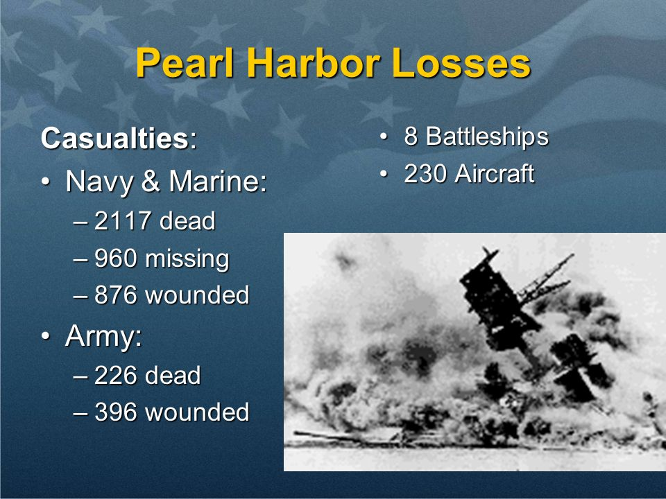 Pearl Harbor Losses Casualties: Navy & Marine:Navy & Marine: –2117 dead –960 missing –876 wounded Army:Army: –226 dead –396 wounded 8 Battleships8 Battleships 230 Aircraft230 Aircraft
