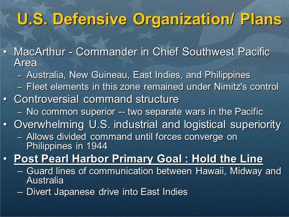 U.S. Defensive Organization/ Plans MacArthur - Commander in Chief Southwest Pacific AreaMacArthur - Commander in Chief Southwest Pacific Area – Austra
