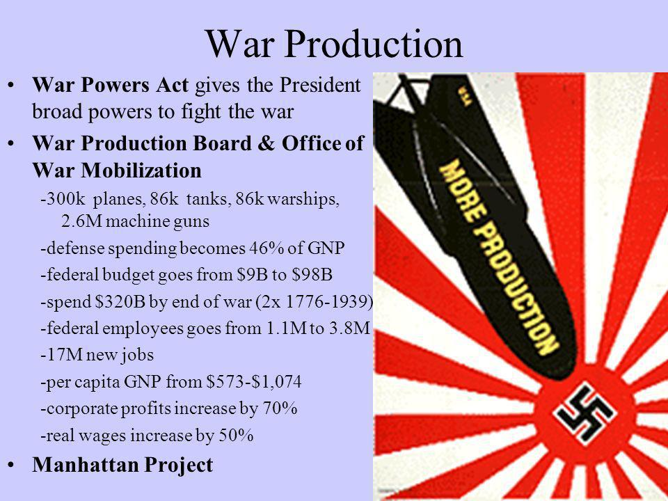 War Production War Powers Act gives the President broad powers to fight the war War Production Board & Office of War Mobilization -300k planes, 86k ta