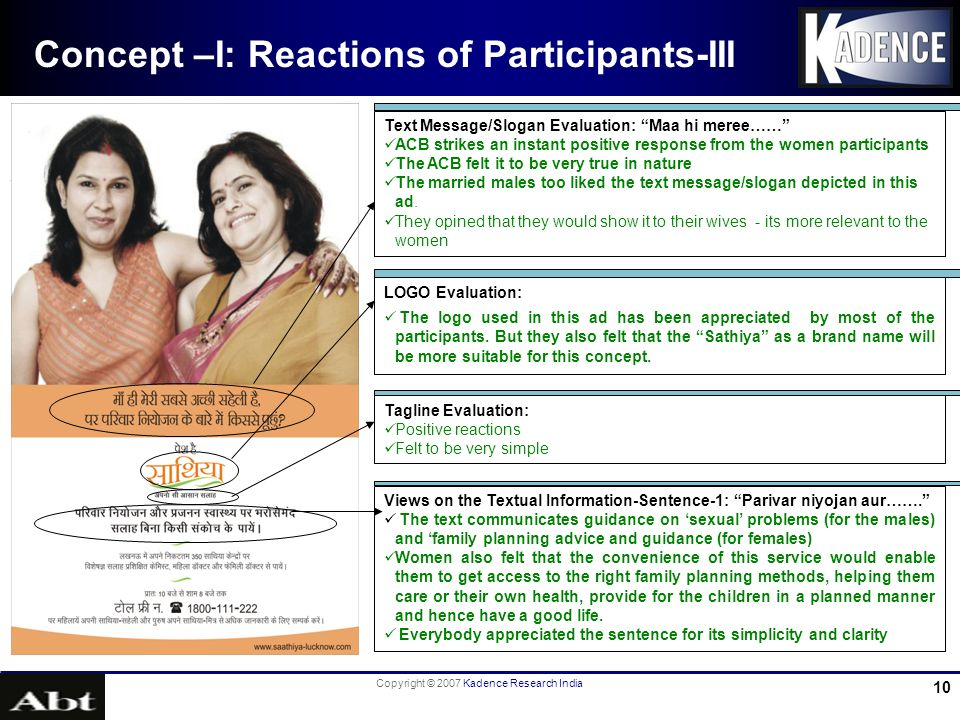 Copyright © 2007 Kadence Research India 10 Concept –I: Reactions of Participants-III LOGO Evaluation: The logo used in this ad has been appreciated by