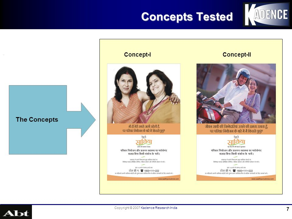 Copyright © 2007 Kadence Research India 28 2.1 Overall Impression on RADIO SPOTS 2.