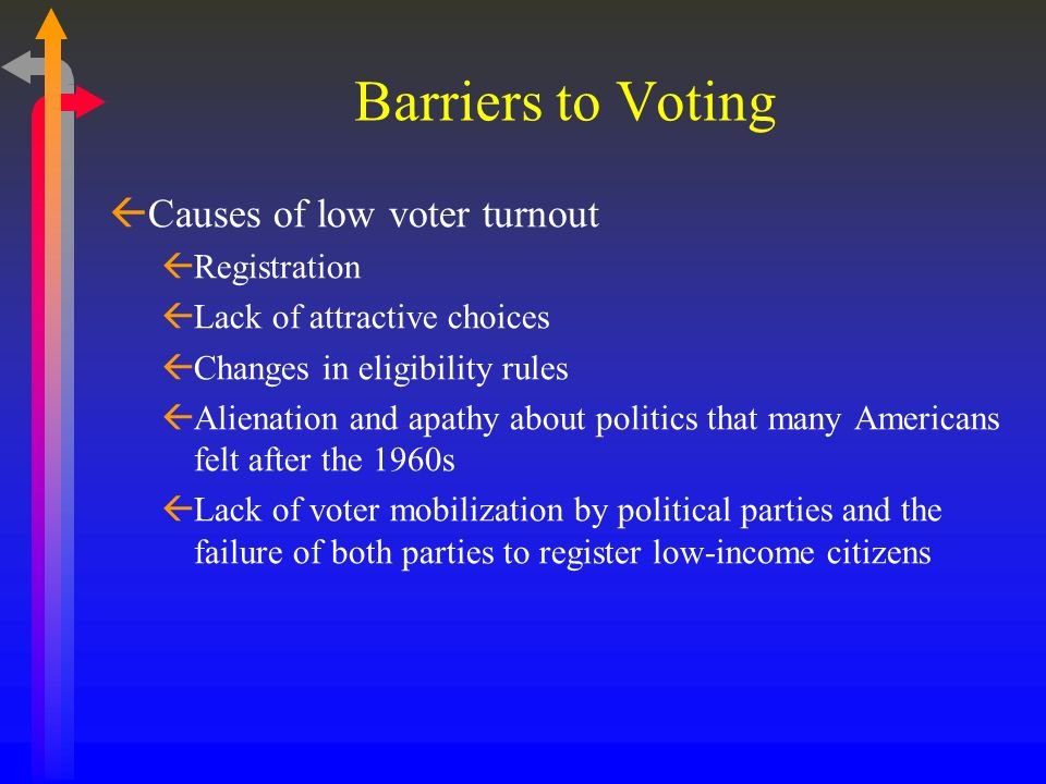 Barriers to Voting Causes of low voter turnout Registration Lack of attractive choices Changes in eligibility rules Alienation and apathy about politi