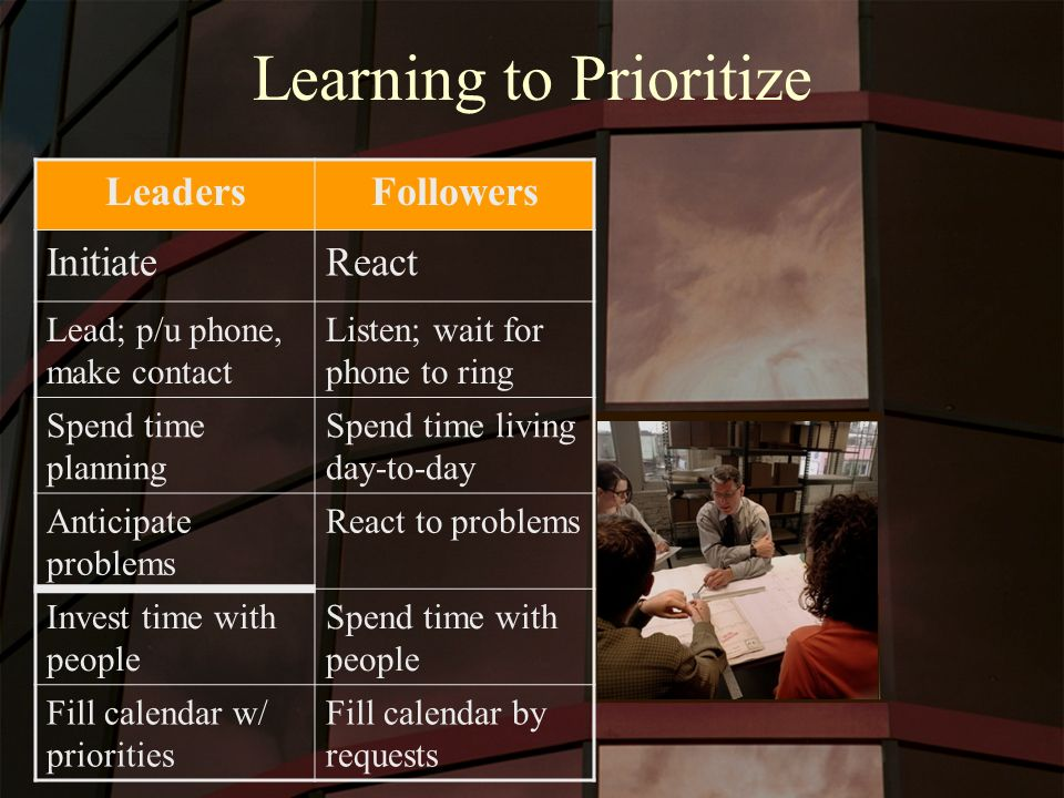 Learning to Prioritize LeadersFollowers InitiateReact Lead; p/u phone, make contact Listen; wait for phone to ring Spend time planning Spend time living day-to-day Anticipate problems React to problems Invest time with people Spend time with people Fill calendar w/ priorities Fill calendar by requests