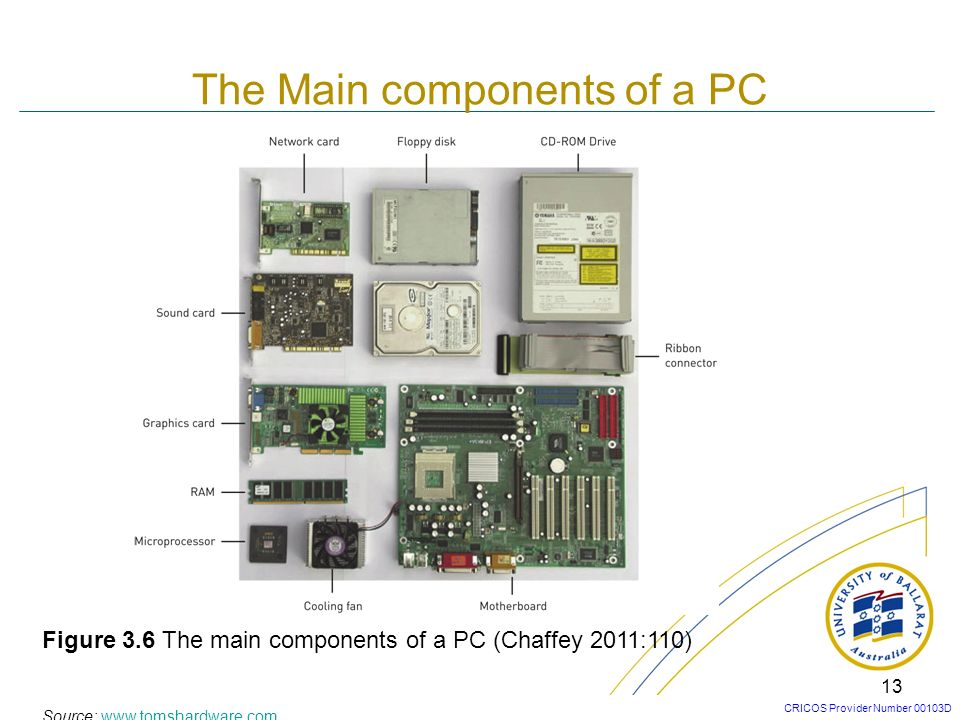 CRICOS Provider Number 00103D 13 Figure 3.6 The main components of a PC (Chaffey 2011:110) Source: www.tomshardware.comwww.tomshardware.com The Main c