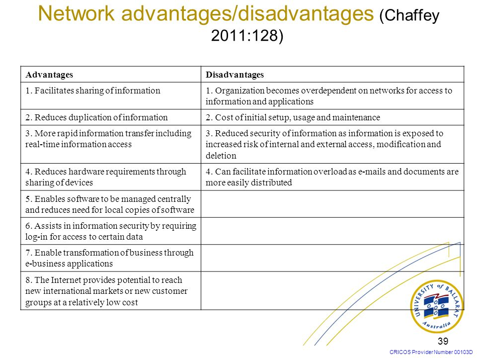 CRICOS Provider Number 00103D 39 AdvantagesDisadvantages 1. Facilitates sharing of information1. Organization becomes overdependent on networks for ac