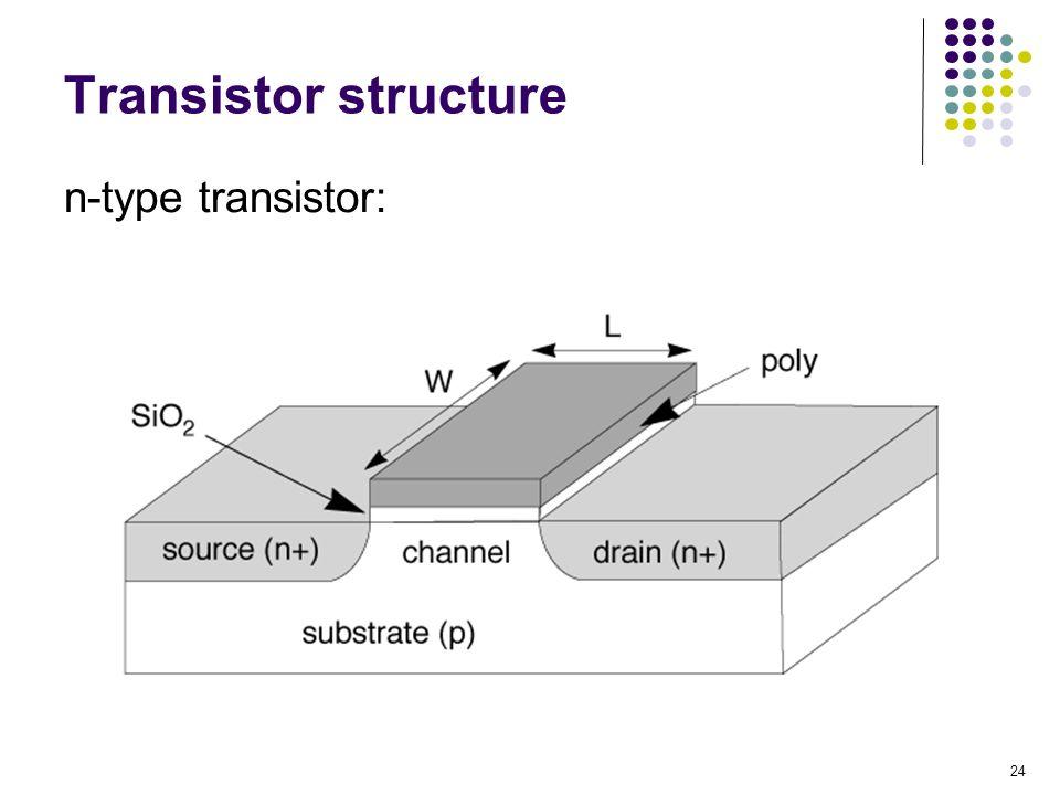 24 Transistor structure n-type transistor: