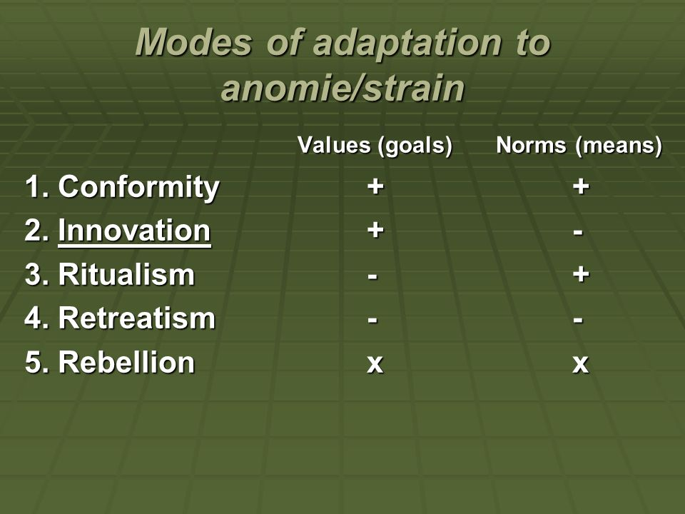 Modes of adaptation to anomie/strain Values (goals) Norms (means) Values (goals) Norms (means) 1. Conformity + + 2. Innovation + - 3. Ritualism - + 4.