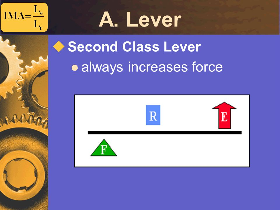 A. Lever Third Class Levers always increases distance