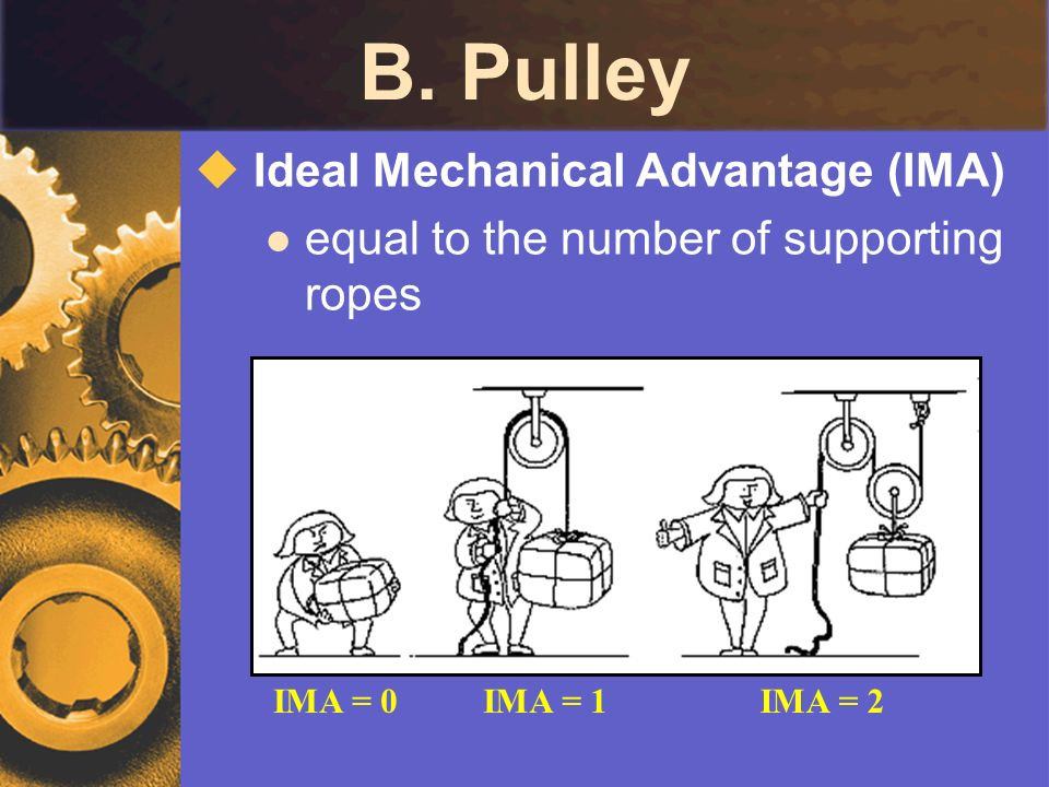 B. Pulley Fixed Pulley IMA = 1 does not increase force changes direction of force