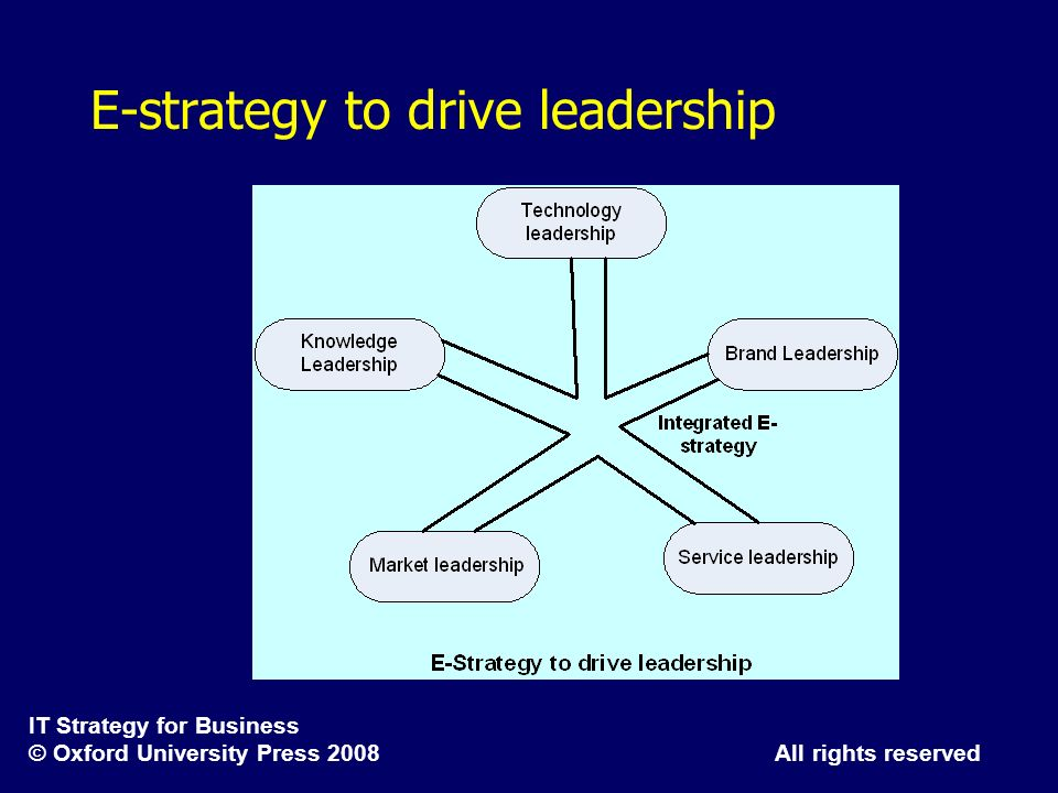IT Strategy for Business © Oxford University Press 2008 All rights reserved E-strategy to drive leadership