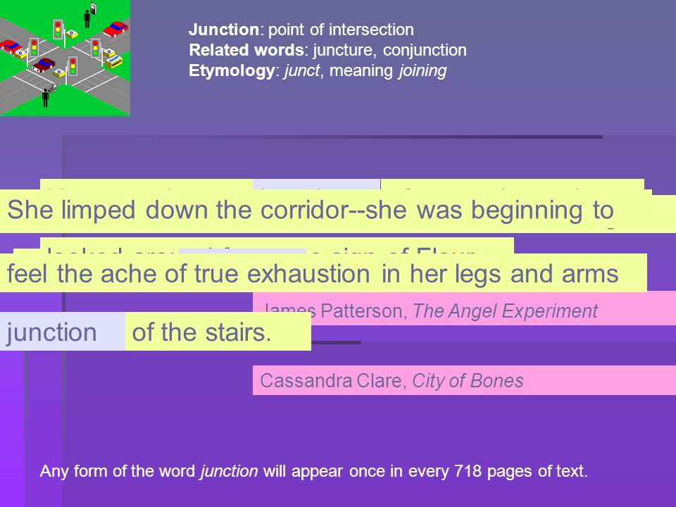 Any form of the word junction will appear once in every 718 pages of text. Junction: point of intersection Related words: juncture, conjunction Etymol
