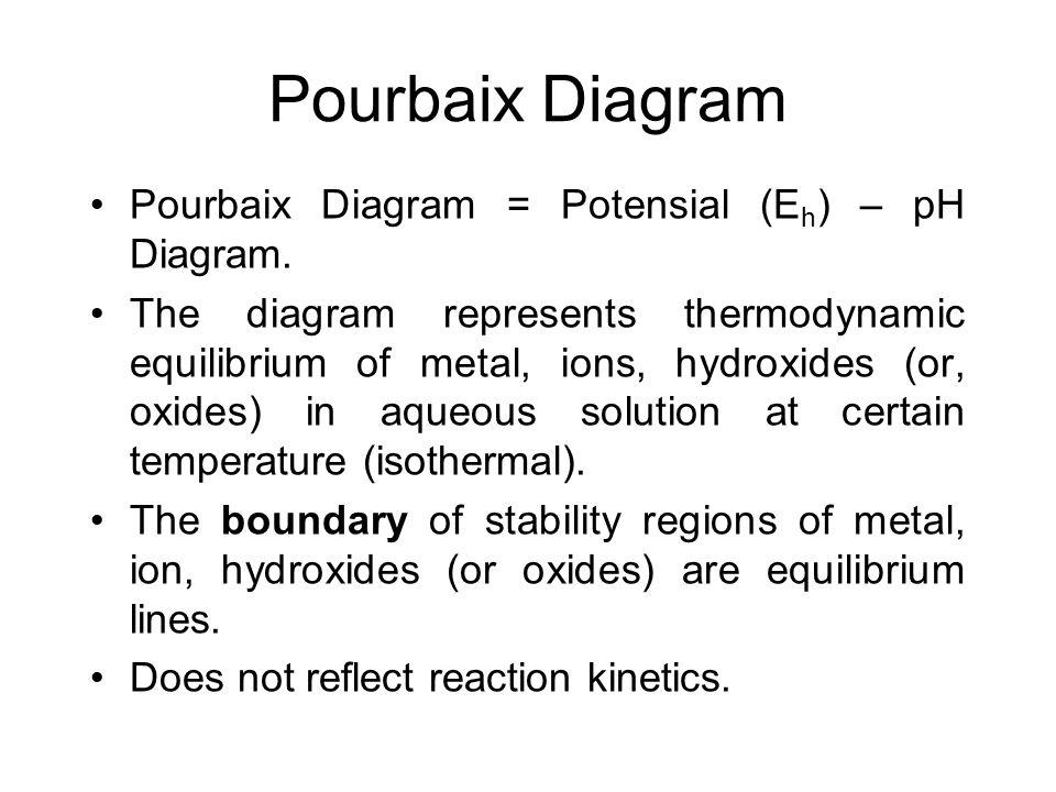 Pourbaix Diagram Pourbaix Diagram = Potensial (E h ) – pH Diagram. The diagram represents thermodynamic equilibrium of metal, ions, hydroxides (or, ox