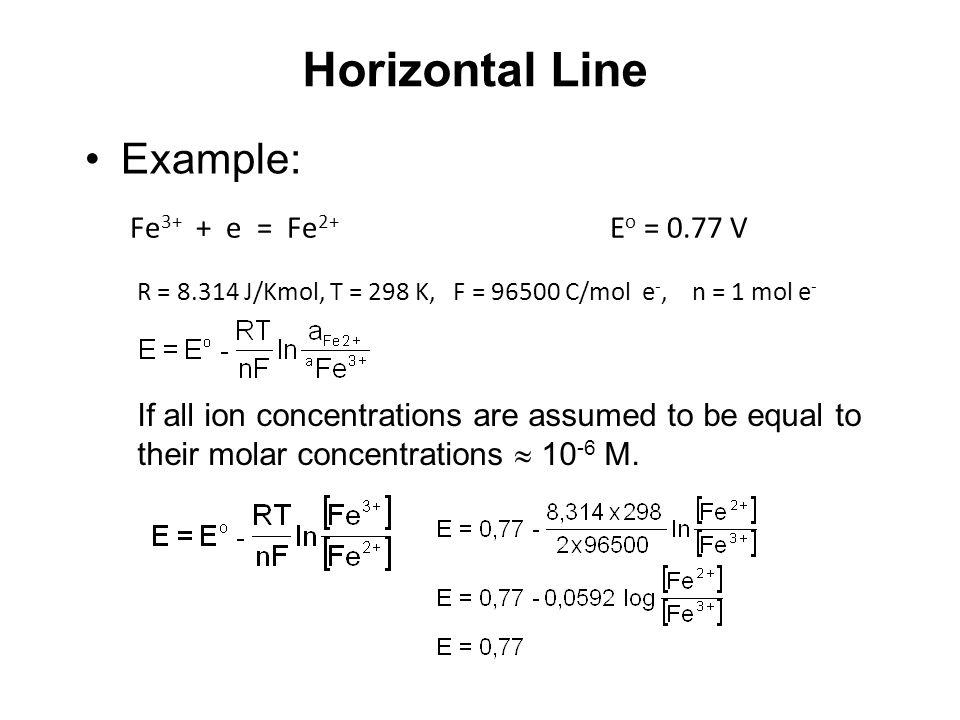 Horizontal Line Example: Fe 3+ + e = Fe 2+ E o = 0.77 V R = 8.314 J/Kmol, T = 298 K, F = 96500 C/mol e -, n = 1 mol e - If all ion concentrations are
