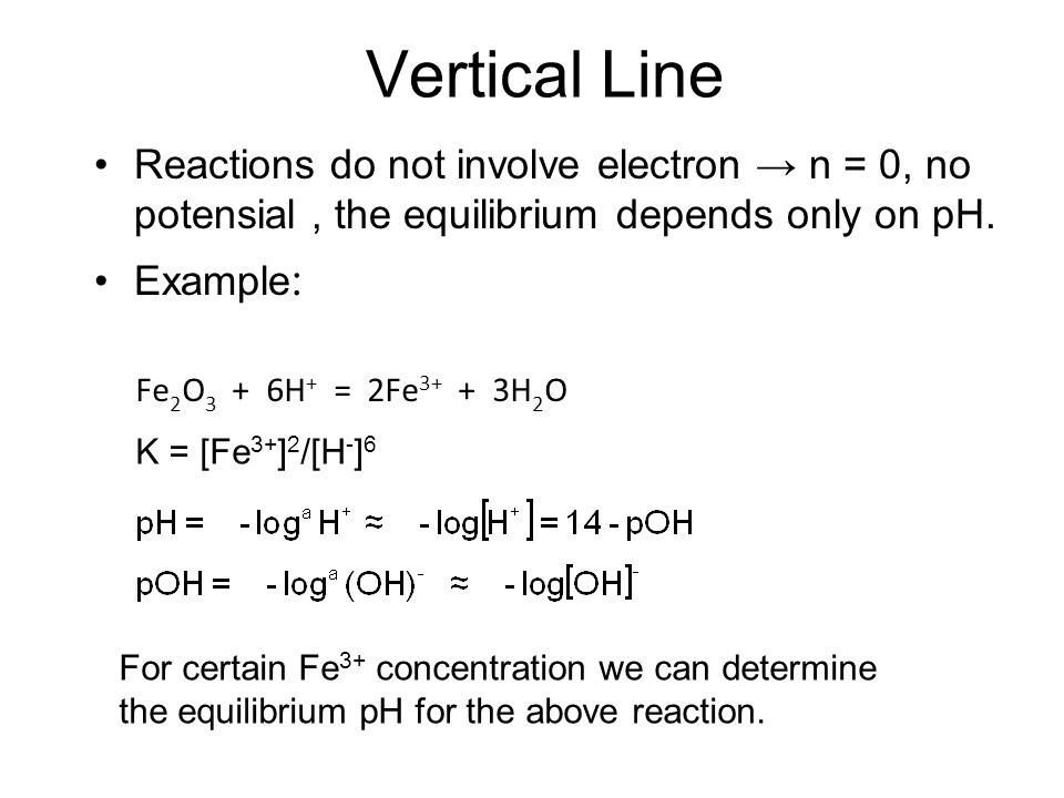 Vertical Line Reactions do not involve electron n = 0, no potensial, the equilibrium depends only on pH. Example : Fe 2 O 3 + 6H + = 2Fe 3+ + 3H 2 O F