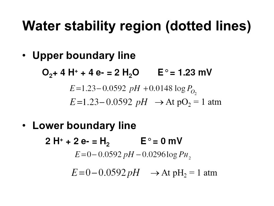 Water stability region (dotted lines) Upper boundary line Lower boundary line At pO 2 = 1 atm At pH 2 = 1 atm