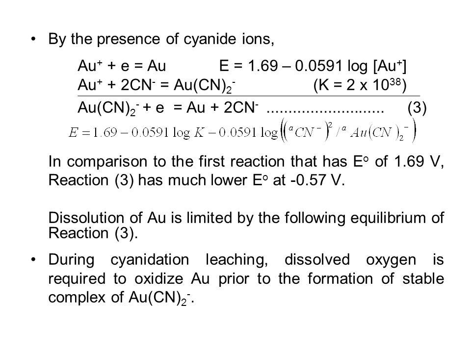 By the presence of cyanide ions, Au + + e = AuE = 1.69 – 0.0591 log [Au + ] Au + + 2CN - = Au(CN) 2 - (K = 2 x 10 38 ) Au(CN) 2 - + e = Au + 2CN -....
