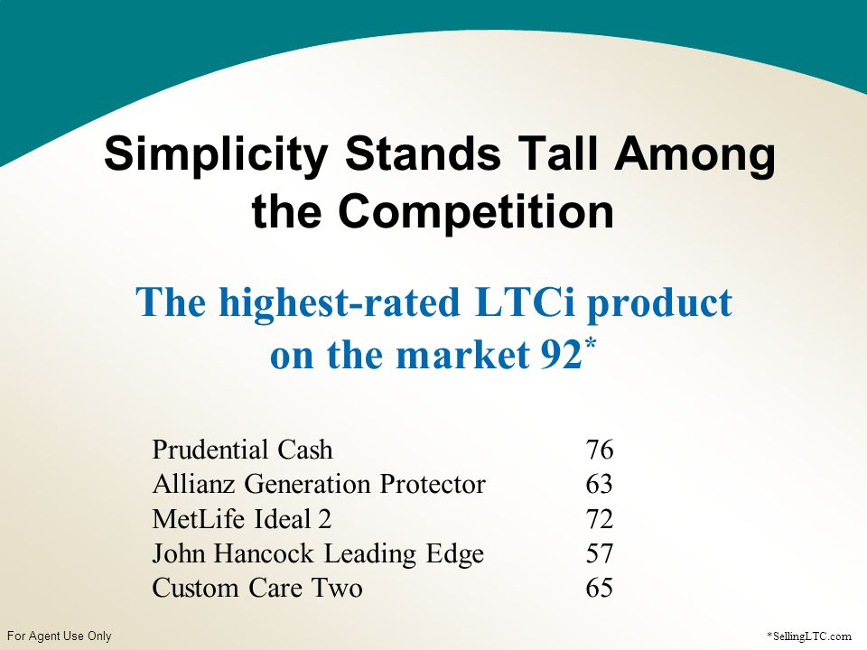 For Agent Use Only Simplicity Stands Tall Among the Competition The highest-rated LTCi product on the market 92 * Prudential Cash76 Allianz Generation Protector63 MetLife Ideal 272 John Hancock Leading Edge57 Custom Care Two65 *SellingLTC.com