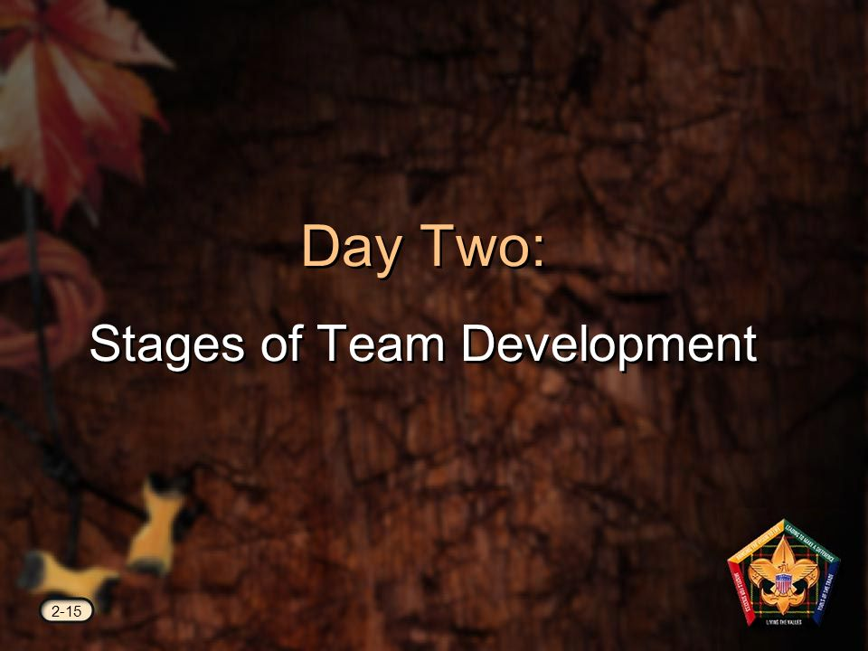 Day Two: Stages of Team Development 2-15
