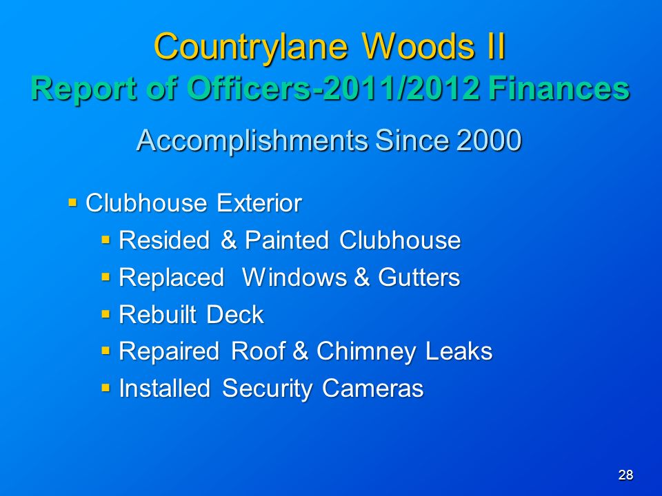 Accomplishments Since 2000 28 Countrylane Woods II Report of Officers-2011/2012 Finances Clubhouse Exterior Clubhouse Exterior Resided & Painted Clubhouse Resided & Painted Clubhouse Replaced Windows & Gutters Replaced Windows & Gutters Rebuilt Deck Rebuilt Deck Repaired Roof & Chimney Leaks Repaired Roof & Chimney Leaks Installed Security Cameras Installed Security Cameras