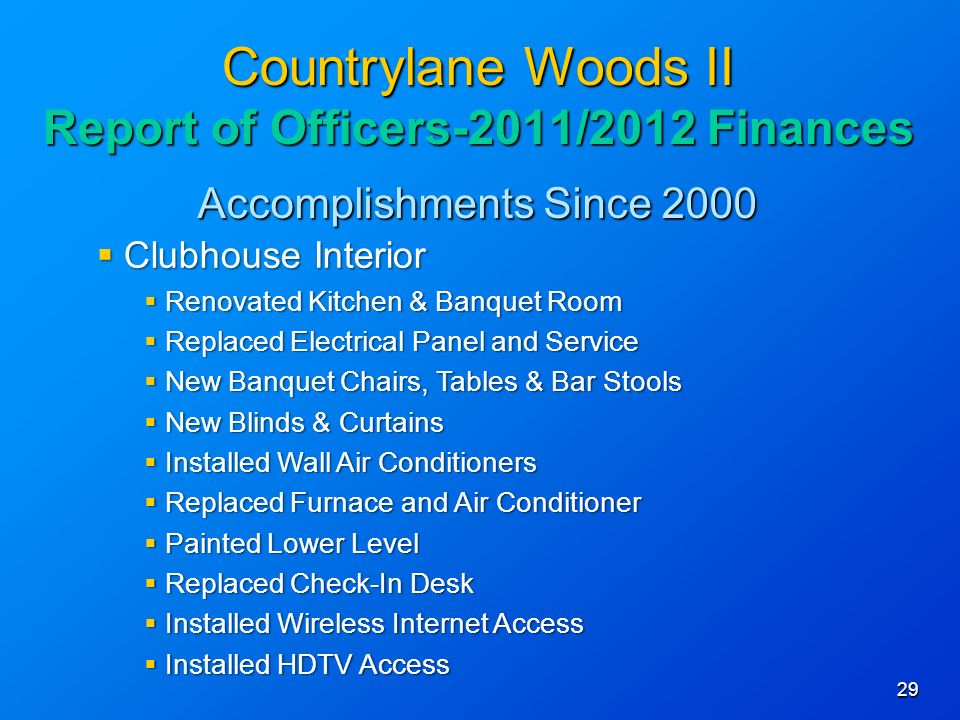 Accomplishments Since 2000 29 Countrylane Woods II Report of Officers-2011/2012 Finances Clubhouse Interior Clubhouse Interior Renovated Kitchen & Banquet Room Renovated Kitchen & Banquet Room Replaced Electrical Panel and Service Replaced Electrical Panel and Service New Banquet Chairs, Tables & Bar Stools New Banquet Chairs, Tables & Bar Stools New Blinds & Curtains New Blinds & Curtains Installed Wall Air Conditioners Installed Wall Air Conditioners Replaced Furnace and Air Conditioner Replaced Furnace and Air Conditioner Painted Lower Level Painted Lower Level Replaced Check-In Desk Replaced Check-In Desk Installed Wireless Internet Access Installed Wireless Internet Access Installed HDTV Access Installed HDTV Access