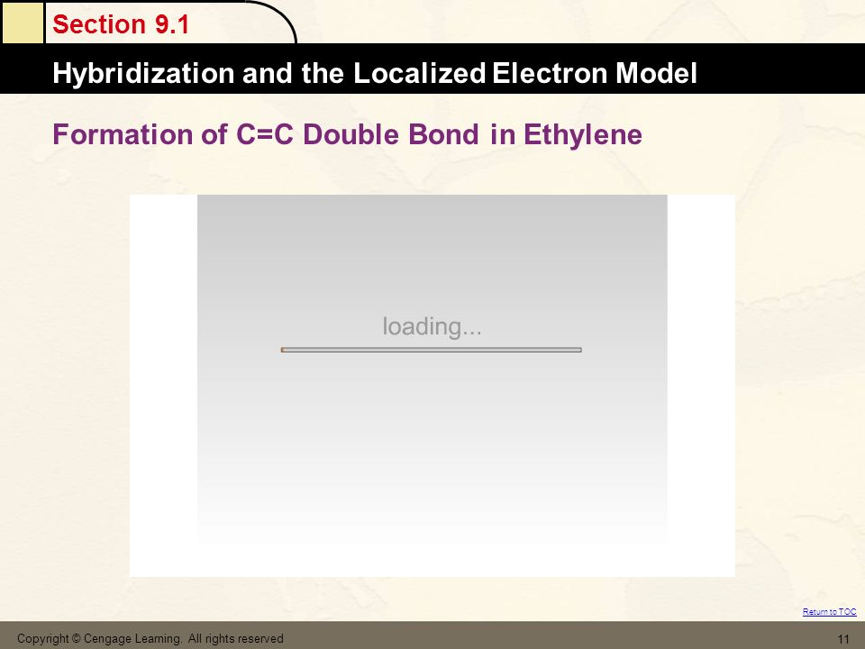 Section 9.1 Hybridization and the Localized Electron Model Return to TOC Copyright © Cengage Learning. All rights reserved 11 Formation of C=C Double