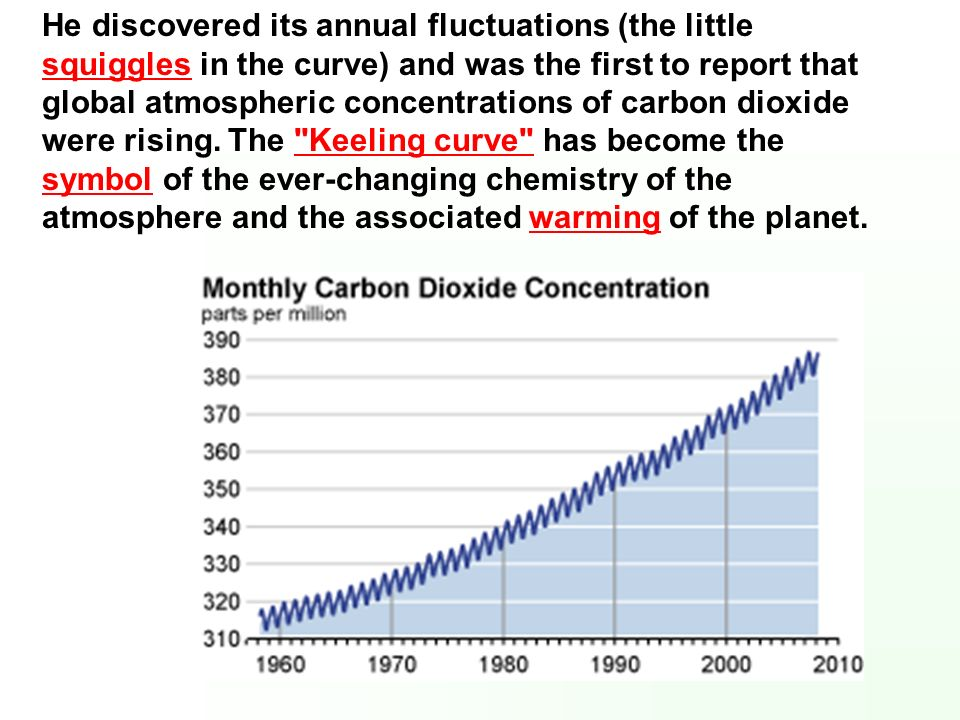 He discovered its annual fluctuations (the little squiggles in the curve) and was the first to report that global atmospheric concentrations of carbon