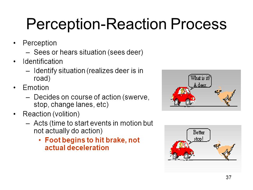 36 Perception-Reaction Process Perception Identification Emotion Reaction (volition) PIEV Used for Signal Design and Braking Distance