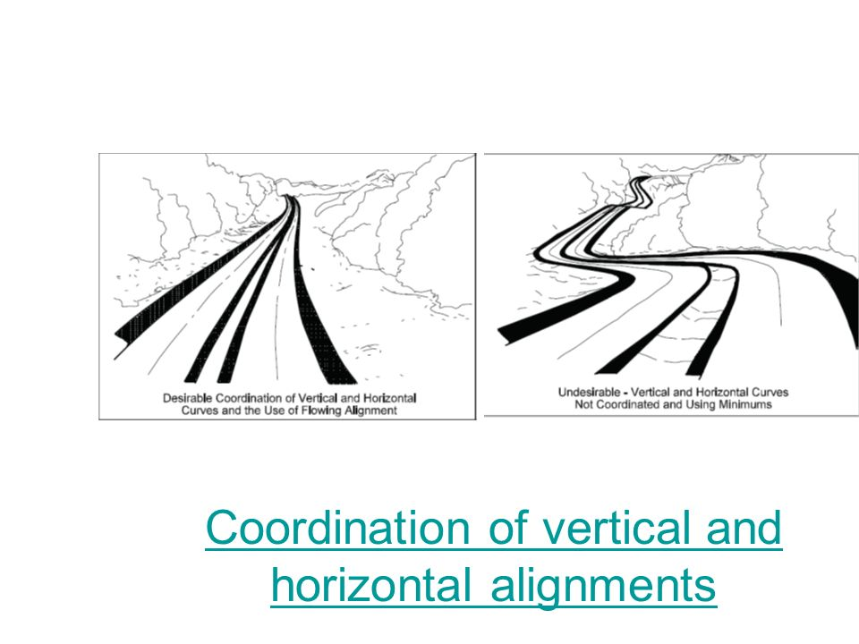 Vertical Alignment Objective: –Determine elevation to ensure Proper drainage Acceptable level of safety Primary challenge –Transition between two grad
