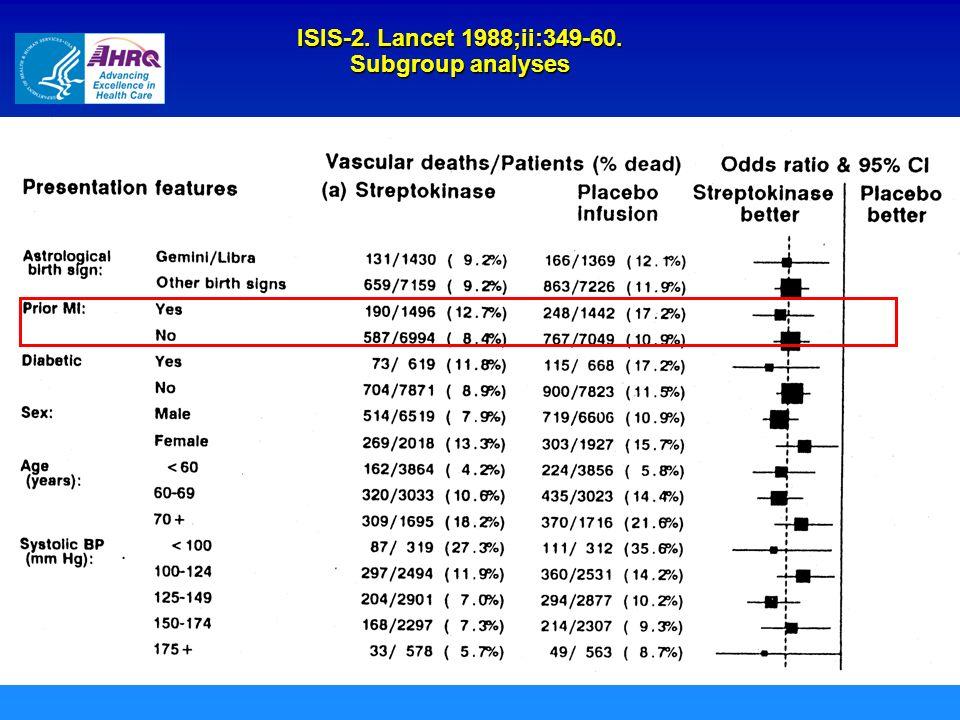 ISIS-2. Lancet 1988;ii:349-60. Subgroup analyses