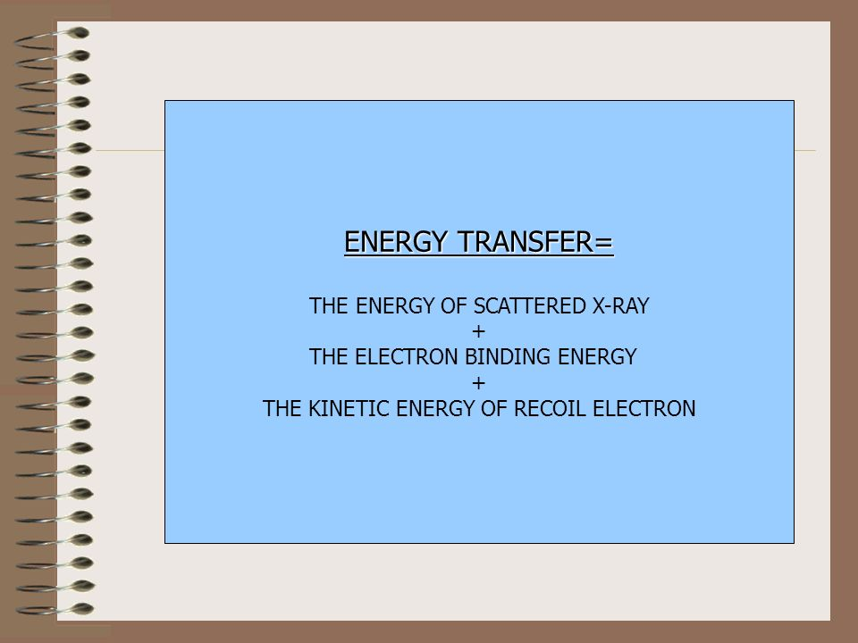 ENERGY TRANSFER= THE ENERGY OF SCATTERED X-RAY + THE ELECTRON BINDING ENERGY + THE KINETIC ENERGY OF RECOIL ELECTRON