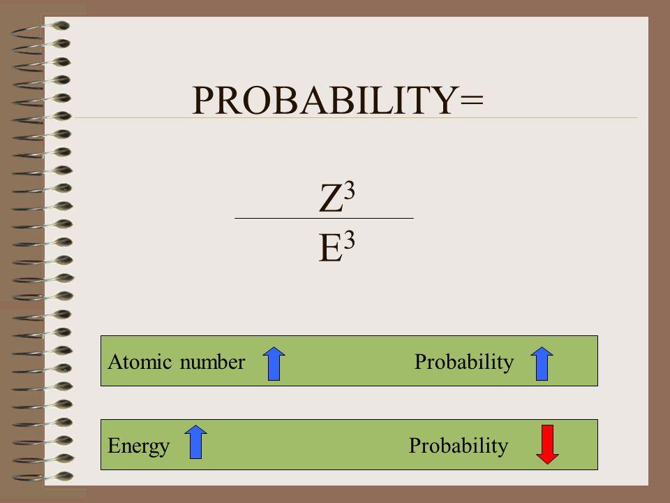 PROBABILITY= Z 3 E 3 Atomic number Probability Energy Probability