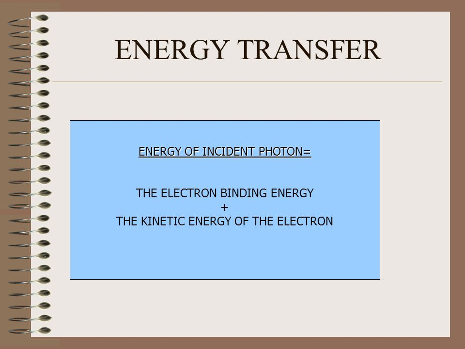 ENERGY TRANSFER ENERGY OF INCIDENT PHOTON= THE ELECTRON BINDING ENERGY + THE KINETIC ENERGY OF THE ELECTRON