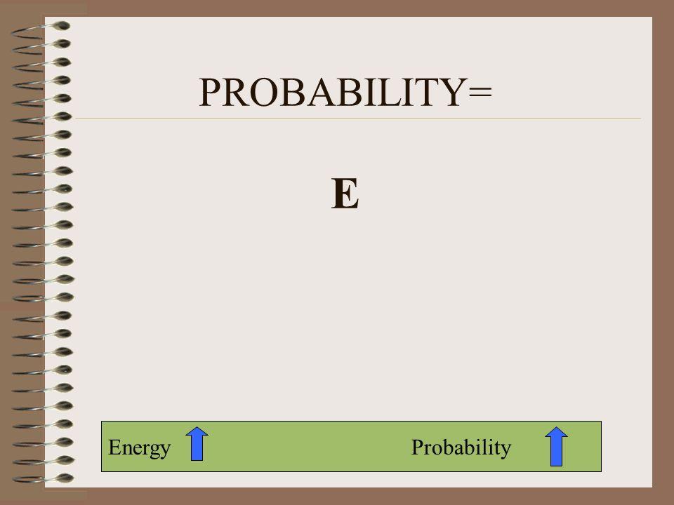 PROBABILITY= E Energy Probability