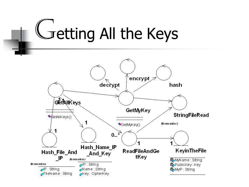 G etting All the Keys