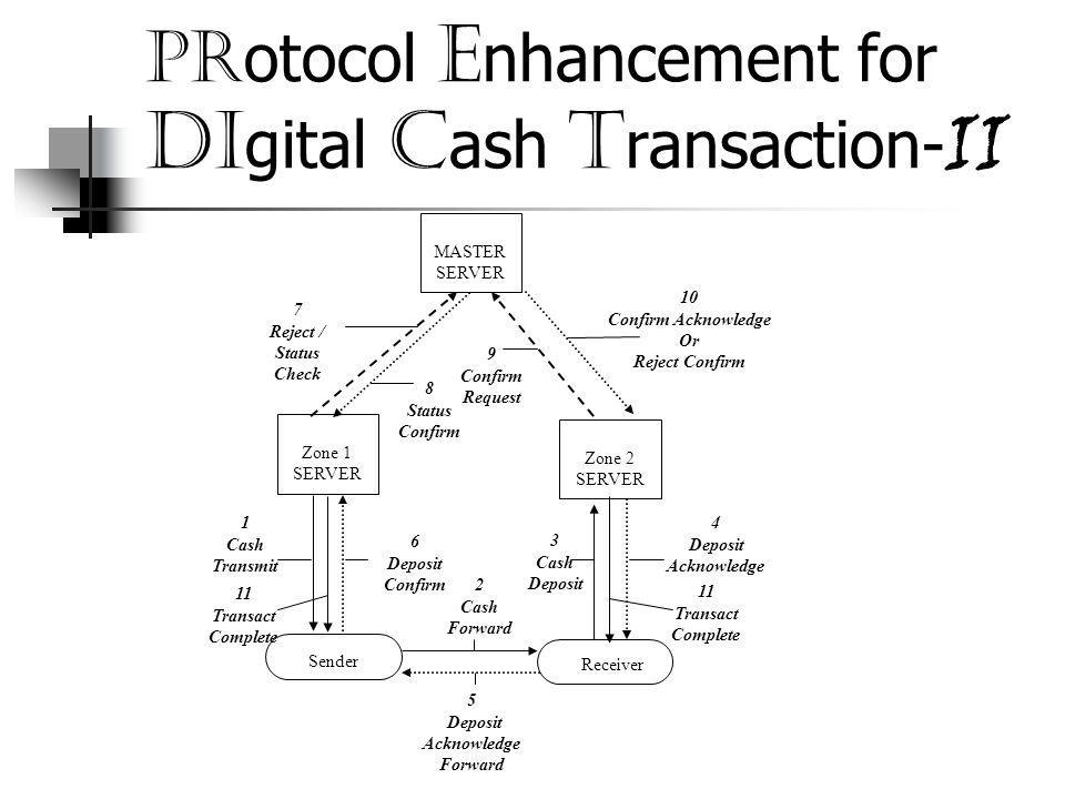 PR otocol E nhancement for DI gital C ash T ransaction- II Zone 1 SERVER MASTER SERVER Zone 2 SERVER Receiver Sender 1 Cash Transmit 6 Deposit Confirm 2 Cash Forward 3 Cash Deposit 4 Deposit Acknowledge 5 Deposit Acknowledge Forward 10 Confirm Acknowledge Or Reject Confirm 9 Confirm Request 7 Reject / Status Check 11 Transact Complete 11 Transact Complete 8 Status Confirm