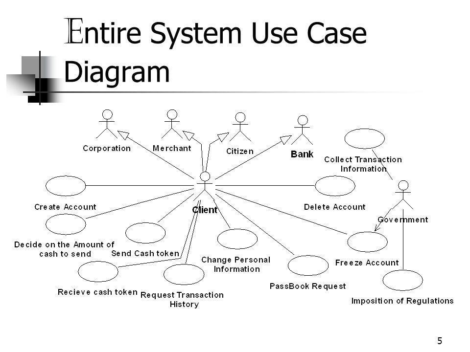 5 E ntire System Use Case Diagram