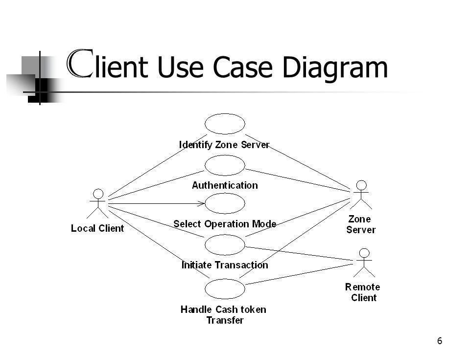 6 C lient Use Case Diagram