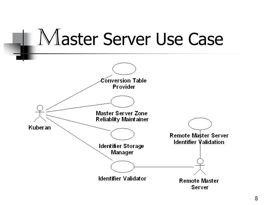 8 M aster Server Use Case