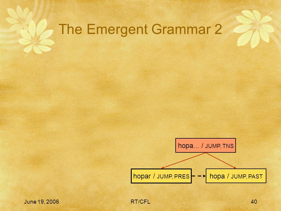 June 19, 2006RT/CFL39 The Emergent Grammar 1 hopar / JUMP, PRES hopa / JUMP, PAST