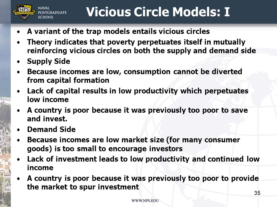 Vicious Circle Models: I A variant of the trap models entails vicious circles Theory indicates that poverty perpetuates itself in mutually reinforcing
