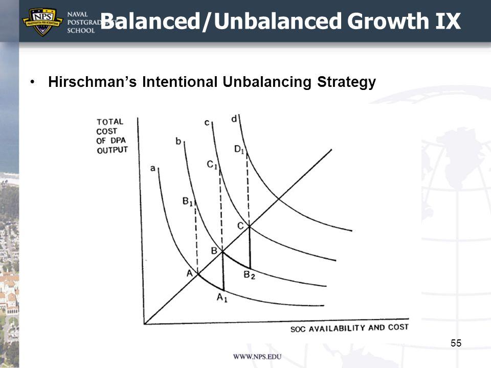 Balanced/Unbalanced Growth IX Hirschmans Intentional Unbalancing Strategy 55